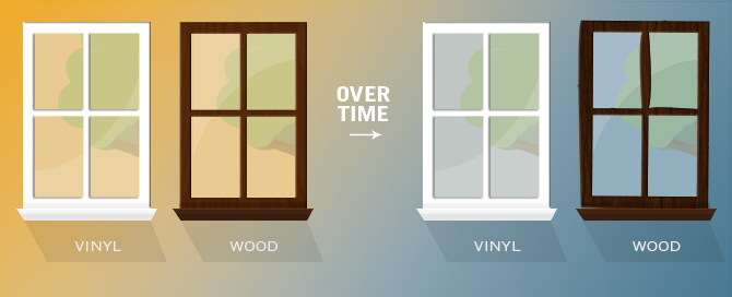 The Best Windows for Texas